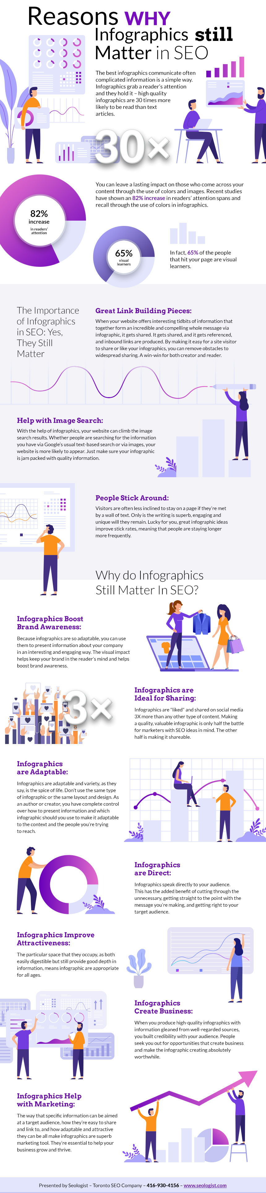 Reasons Why Infographics Still Matter in SEO